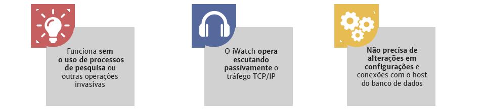 iwatch-como-funciona2